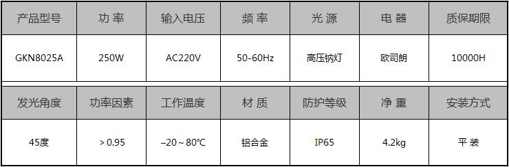 GKN8025A減震燈具參數