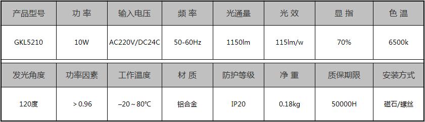 GKL5210LED機柜燈具技術參數