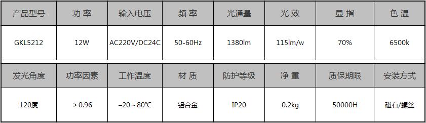GKL5212LED機柜燈具參數