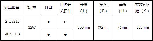 GKL5212LED機柜燈具尺寸表