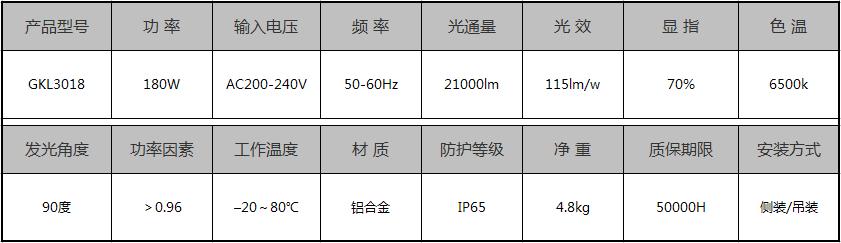 GKL3018LED泛光燈具參數