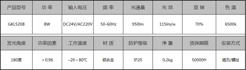 GKL5208LED機柜燈具參數