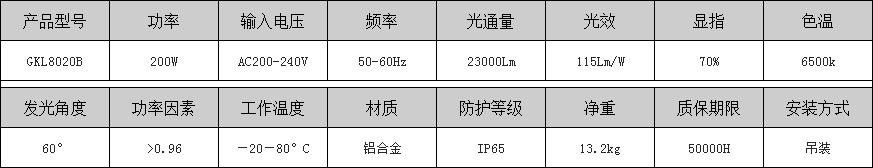 GKL8020BLED減震燈具參數