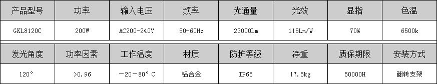 GKL8120CLED減震燈具技術參數
