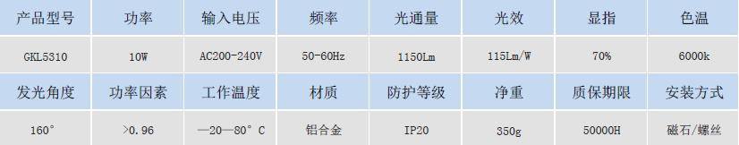 GKL5310LED機柜燈具參數