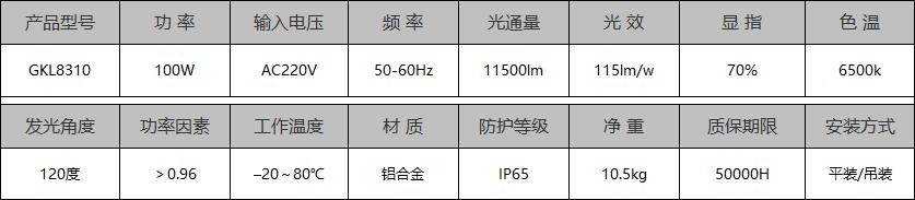 GKL8310LED減震燈具參數