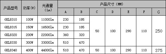 GKL8310LED減震燈具尺寸表